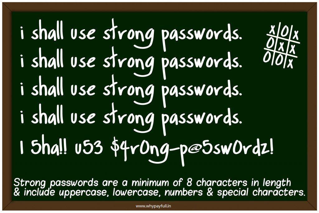 PasswordChalkBoard 1024x683